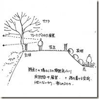 断面図(イメージ)